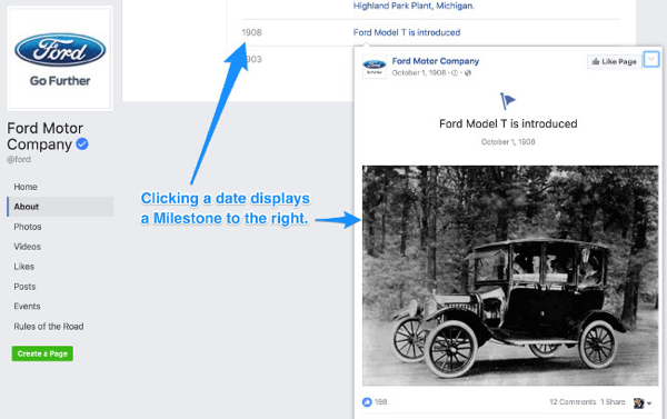 bs-ford-facebook-milestone